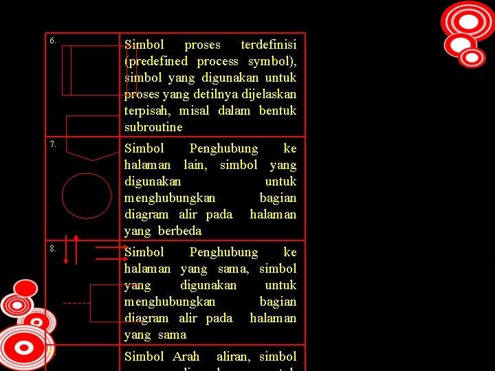 6. Simbol proses terdefinisi (predefined process symbol), simbol yang digunakan untuk proses yang detilnya