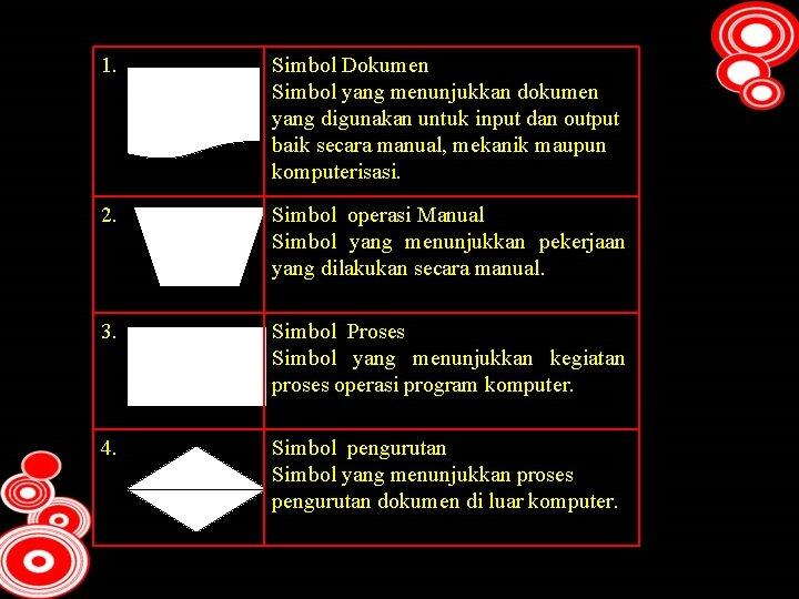 1. Simbol Dokumen Simbol yang menunjukkan dokumen yang digunakan untuk input dan output baik