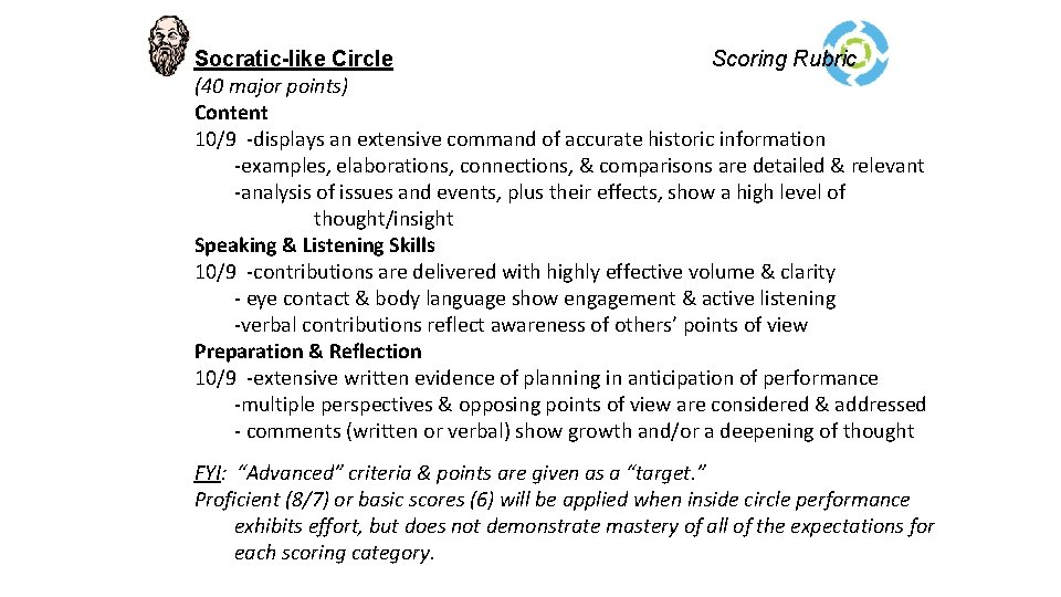 Socratic-like Circle Scoring Rubric (40 major points) Content 10/9 displays an extensive command of