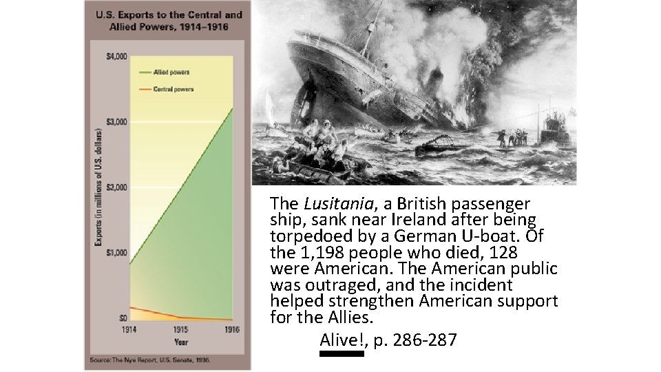 The Lusitania, a British passenger ship, sank near Ireland after being torpedoed by a