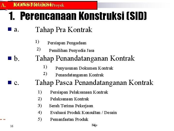 Pelatihan Manajemen. Proyek KONSTRUKSI A. 1. Perencanaan Konstruksi (SID) a. Tahap Pra Kontrak 1)