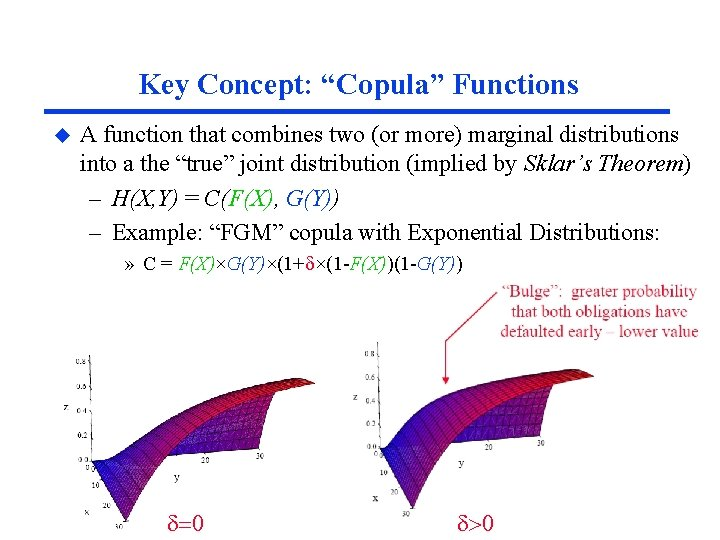 """Key Concept: """"Copula"""" Functions u A function that combines two (or more) marginal distributions"""