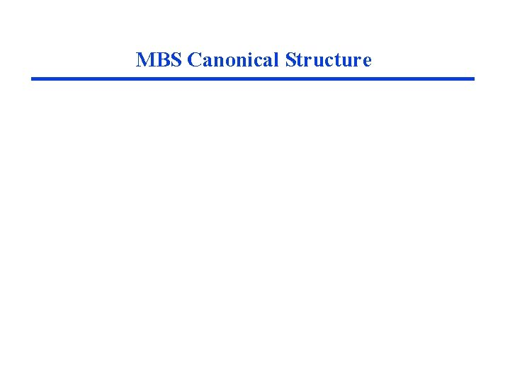 MBS Canonical Structure