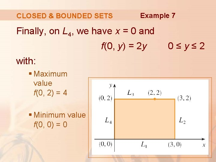 CLOSED & BOUNDED SETS Example 7 Finally, on L 4, we have x =