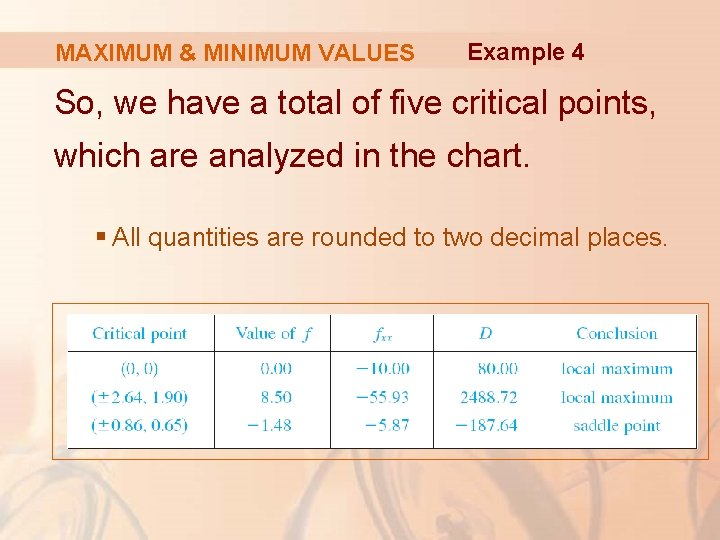MAXIMUM & MINIMUM VALUES Example 4 So, we have a total of five critical