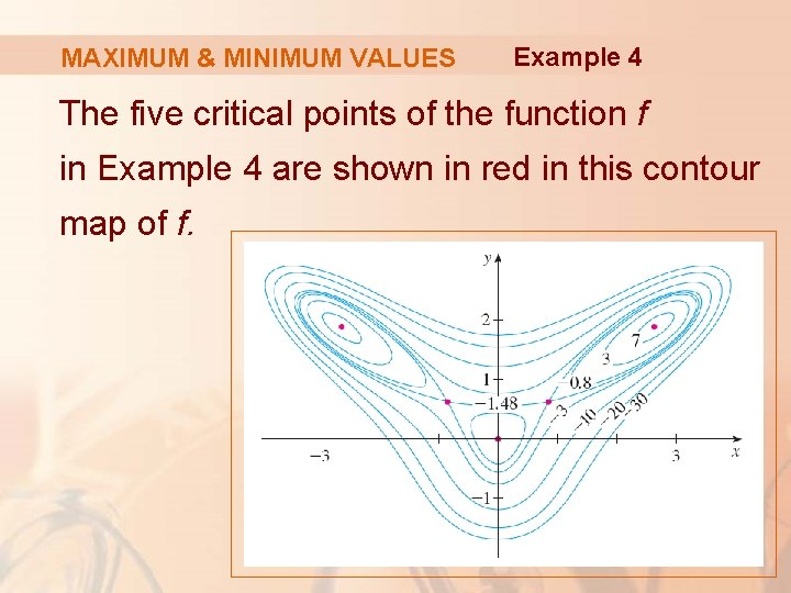 MAXIMUM & MINIMUM VALUES Example 4 The five critical points of the function f