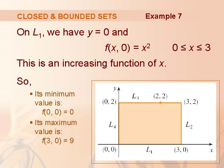 CLOSED & BOUNDED SETS Example 7 On L 1, we have y = 0