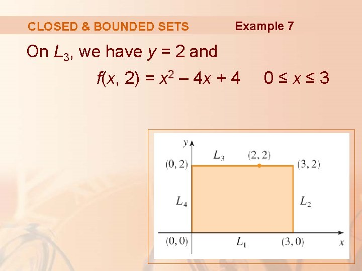 CLOSED & BOUNDED SETS Example 7 On L 3, we have y = 2