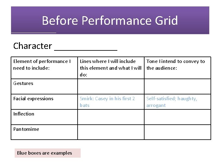 Before Performance Grid Character _______ Element of performance I need to include: Lines where