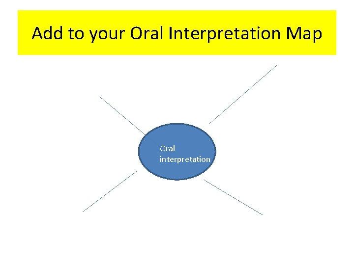 Add to your Oral Interpretation Map Oral interpretation