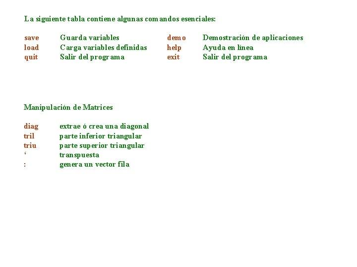 La siguiente tabla contiene algunas comandos esenciales: save load quit Guarda variables Carga variables