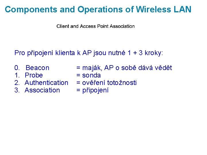 Components and Operations of Wireless LAN Pro připojení klienta k AP jsou nutné 1