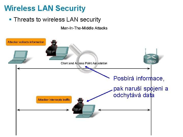Wireless LAN Security § Threats to wireless LAN security Posbírá informace, pak naruší spojení