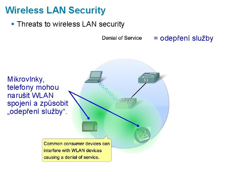 Wireless LAN Security § Threats to wireless LAN security = odepření služby Mikrovlnky, telefony