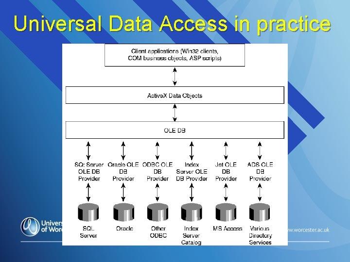 Universal Data Access in practice