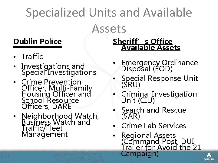 Specialized Units and Available Assets Dublin Police • Traffic • Investigations and Special Investigations