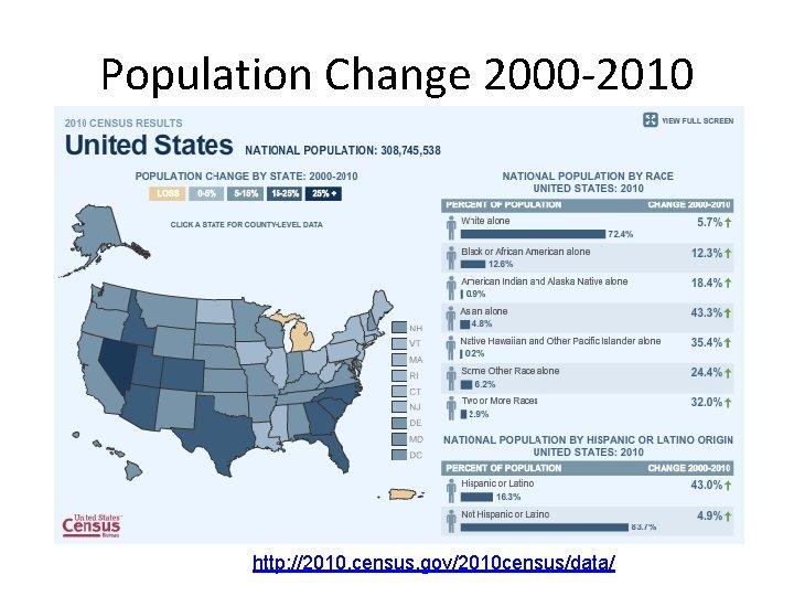 Population Change 2000 -2010 http: //2010. census. gov/2010 census/data/
