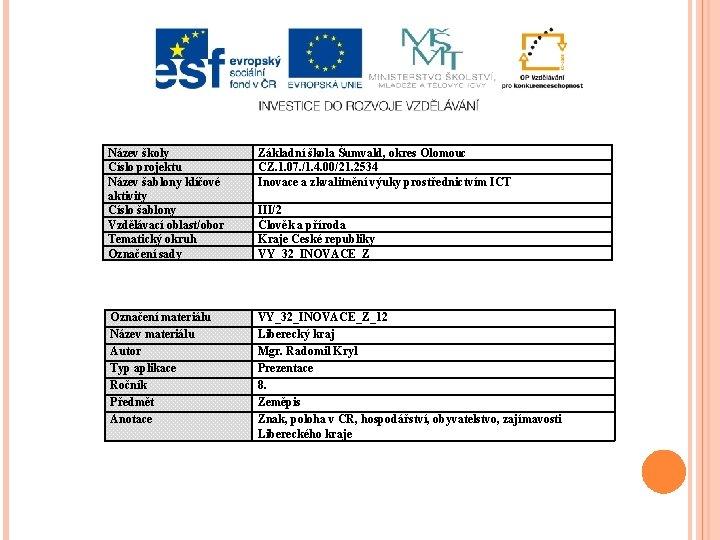 Název školy Číslo projektu Název šablony klíčové aktivity Číslo šablony Vzdělávací oblast/obor Tematický okruh