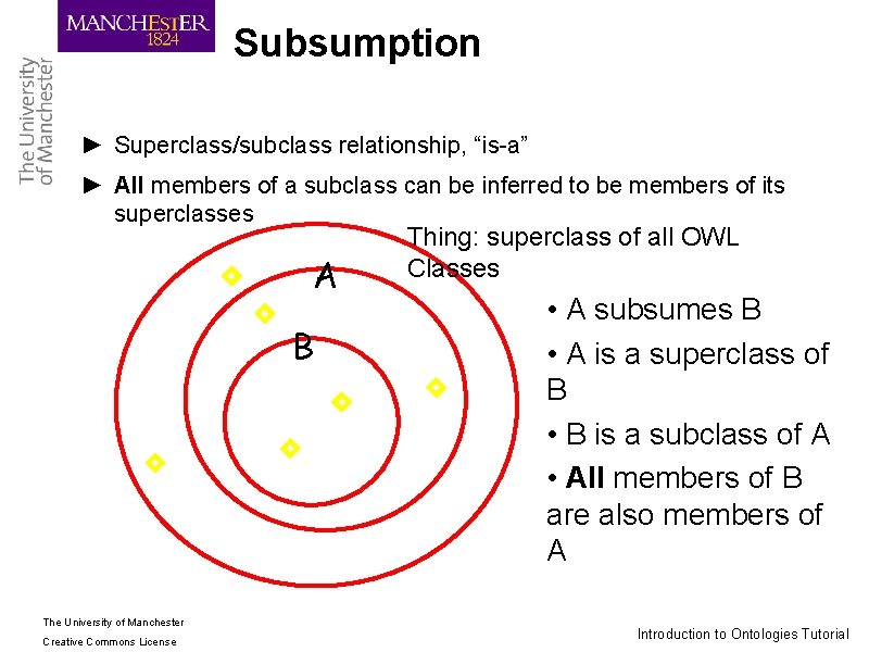 """Subsumption ► Superclass/subclass relationship, """"is-a"""" ► All members of a subclass can be inferred"""