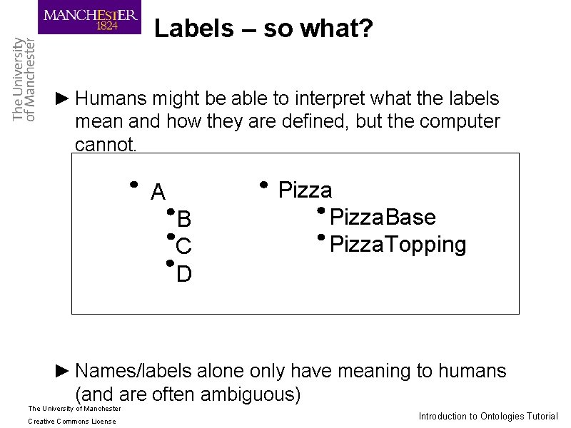 Labels – so what? ► Humans might be able to interpret what the labels