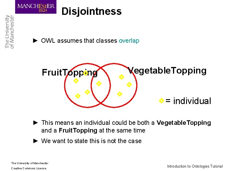Disjointness ► OWL assumes that classes overlap Fruit. Topping Vegetable. Topping = individual ►