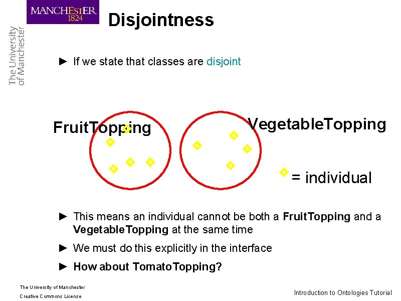 Disjointness ► If we state that classes are disjoint Fruit. Topping Vegetable. Topping =