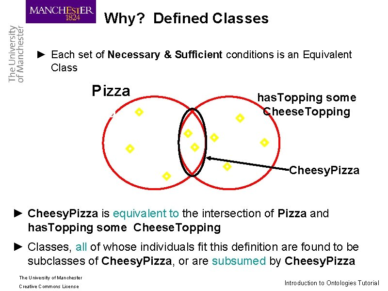 Why? Defined Classes ► Each set of Necessary & Sufficient conditions is an Equivalent