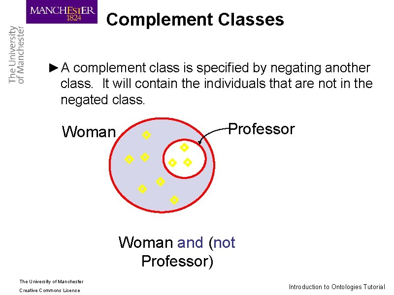 Complement Classes ►A complement class is specified by negating another class. It will contain