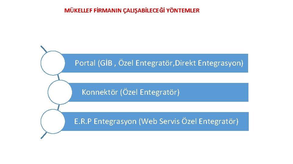 MÜKELLEF FİRMANIN ÇALIŞABİLECEĞİ YÖNTEMLER Portal (GİB , Özel Entegratör, Direkt Entegrasyon) Konnektör (Özel Entegratör)