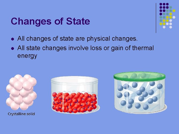 Changes of State l l All changes of state are physical changes. All state
