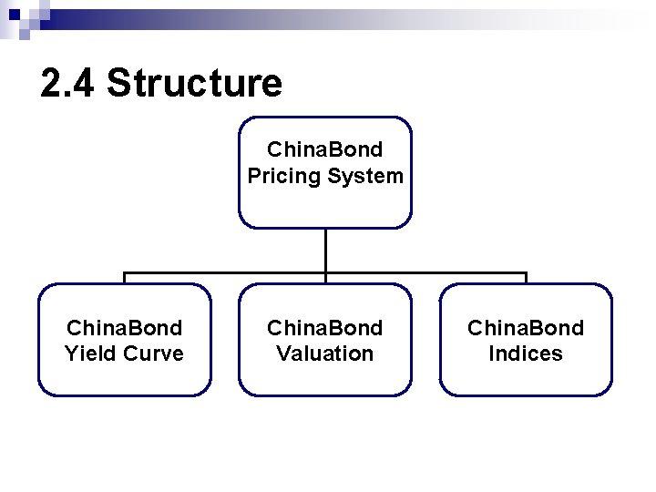 2. 4 Structure China. Bond Pricing System China. Bond Yield Curve China. Bond Valuation