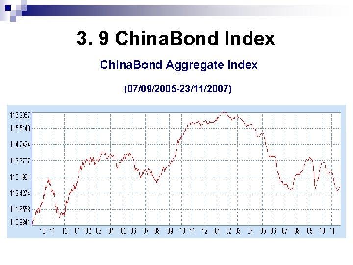 3. 9 China. Bond Index China. Bond Aggregate Index (07/09/2005 -23/11/2007)