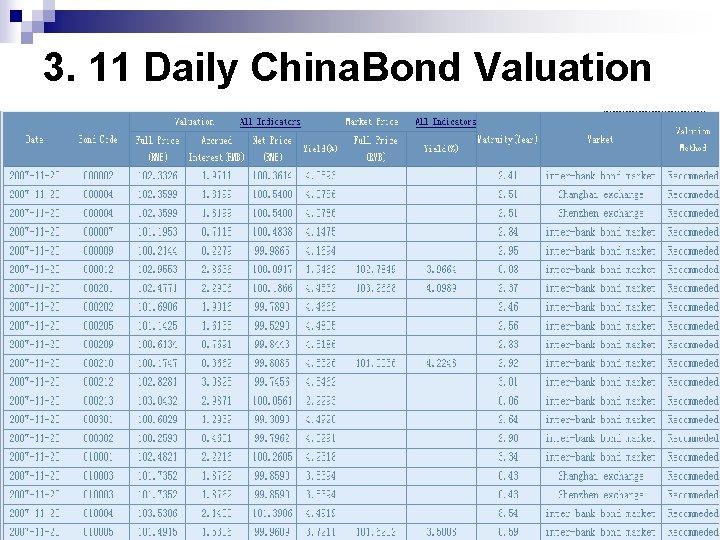 3. 11 Daily China. Bond Valuation