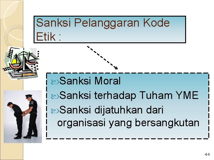 Sanksi Pelanggaran Kode Etik : Sanksi Moral Sanksi terhadap Tuham YME Sanksi dijatuhkan dari