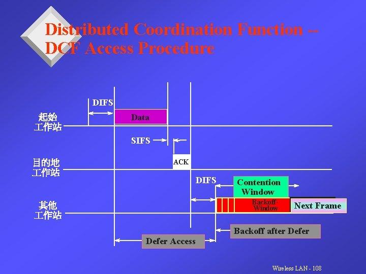 Distributed Coordination Function -DCF Access Procedure DIFS 起始 作站 Data SIFS 目的地 作站 ACK