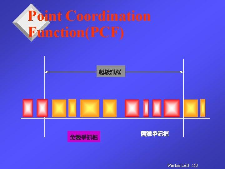 Point Coordination Function(PCF) 超級訊框 免競爭訊框 需競爭訊框 Wireless LAN - 110
