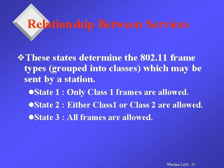 Relationship Between Services v. These states determine the 802. 11 frame types (grouped into