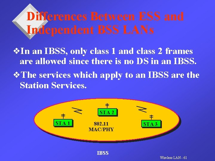 Differences Between ESS and Independent BSS LANs v. In an IBSS, only class 1