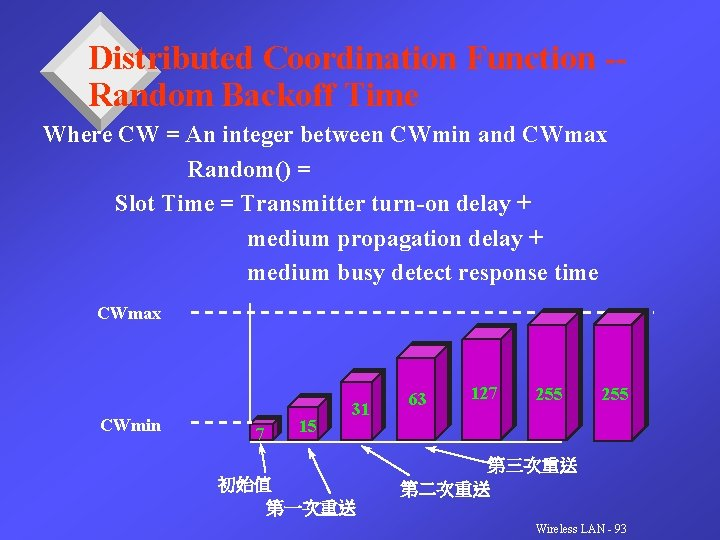 Distributed Coordination Function -Random Backoff Time Where CW = An integer between CWmin and