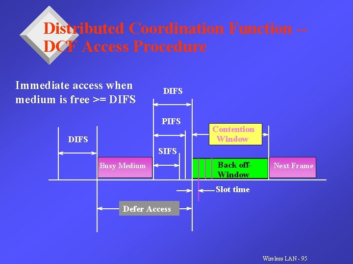 Distributed Coordination Function -DCF Access Procedure Immediate access when medium is free >= DIFS