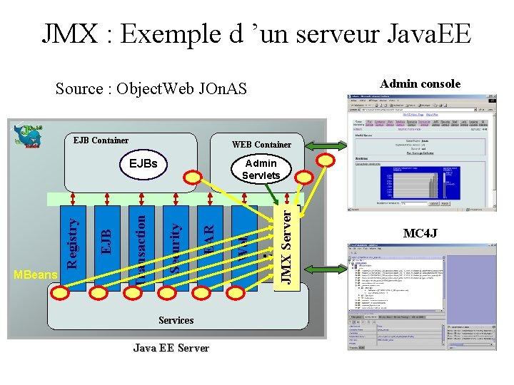 JMX : Exemple d 'un serveur Java. EE Admin console Source : Object. Web