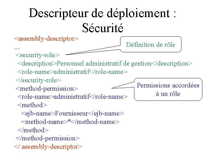 Descripteur de déploiement : Sécurité <assembly-descriptor> Définition de rôle. . . <security-role> <description>Personnel administratif