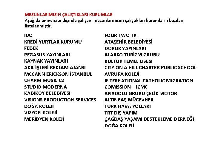 MEZUNLARIMIZIN ÇALIŞTIKLARI KURUMLAR Aşağıda üniversite dışında çalışan mezunlarımızın çalıştıkları kurumların bazıları listelenmiştir. IDO KREDİ