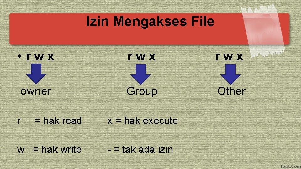 Izin Mengakses File • rwx rwx owner Group Other r = hak read w