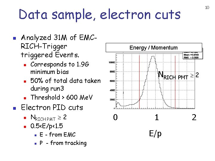 Data sample, electron cuts n Analyzed 31 M of EMCRICH-Trigger triggered Events. n n