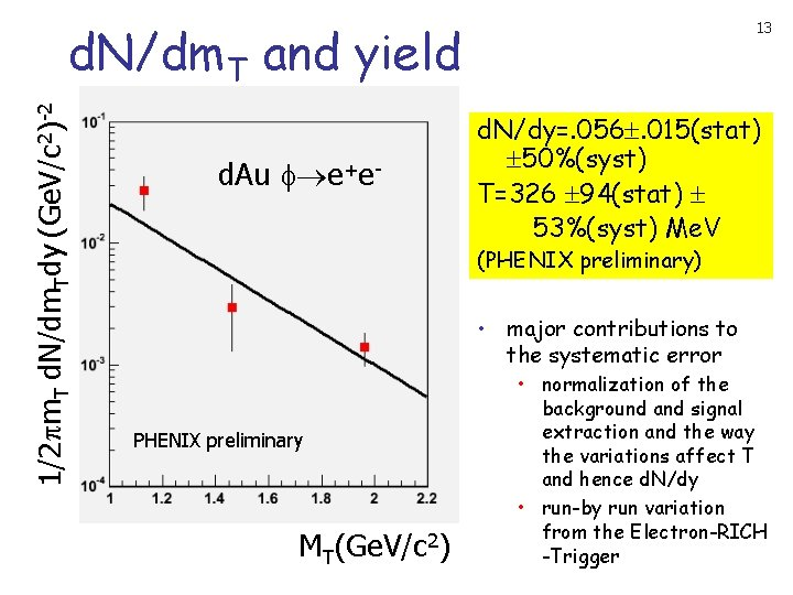 1/2 m. T d. N/dm. Tdy (Ge. V/c 2)-2 d. N/dm. T and yield