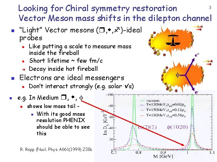 3 Looking for Chiral symmetry restoration Vector Meson mass shifts in the dilepton channel