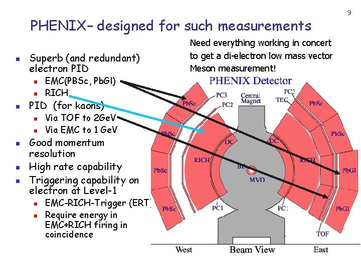 PHENIX– designed for such measurements n Superb (and redundant) electron PID n n n