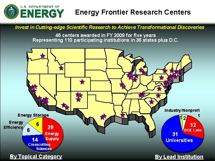Energy Frontier Research Centers Invest in Cutting-edge Scientific Research to Achieve Transformational Discoveries 46