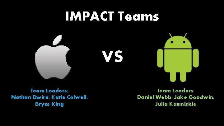 IMPACT Teams VS Team Leaders: Nathan Dwire, Katie Colwell, Bryce King Team Leaders: Daniel